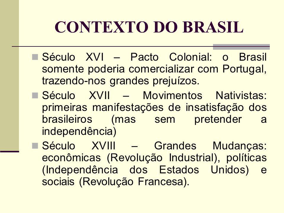 CONTEXTO DO BRASIL Século XVI – Pacto Colonial: o Brasil somente poderia comercializar com Portugal, trazendo-nos grandes prejuízos.