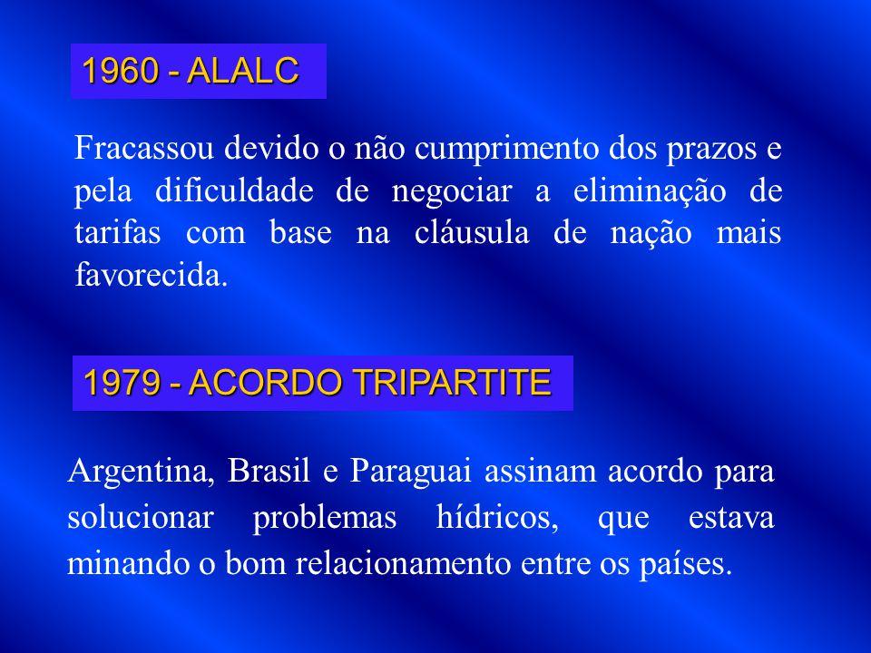 1960 - ALALC