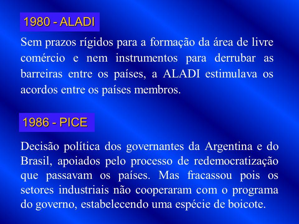 1980 - ALADI