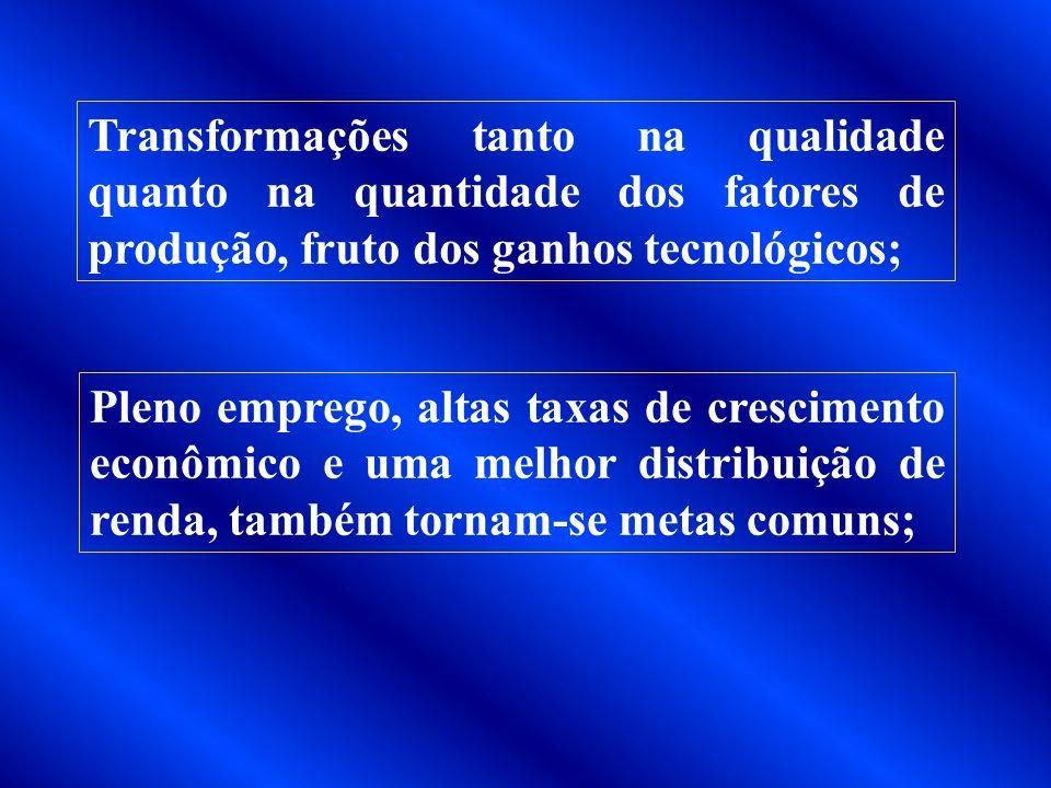 Transformações tanto na qualidade quanto na quantidade dos fatores de produção, fruto dos ganhos tecnológicos;