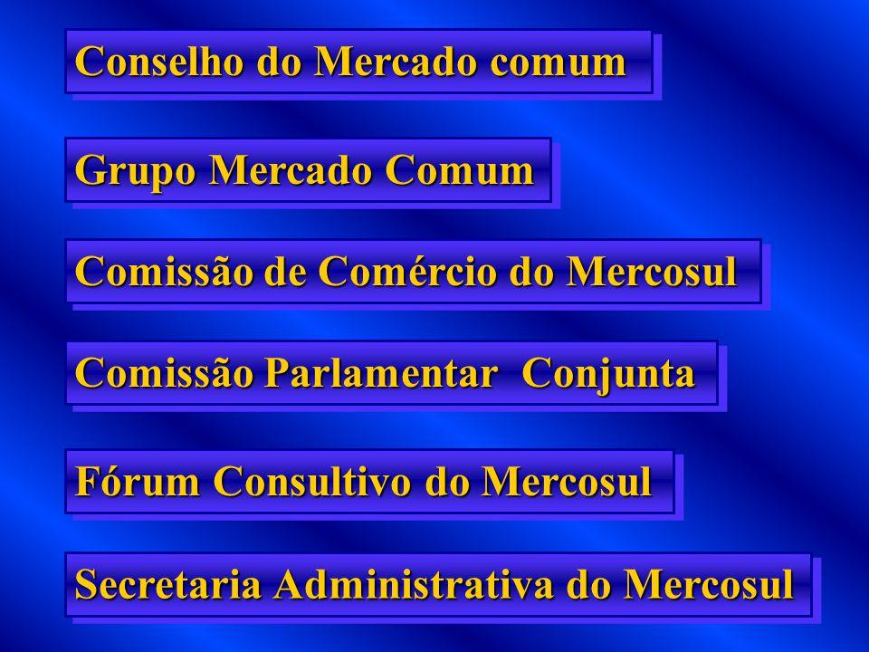 Conselho do Mercado comum