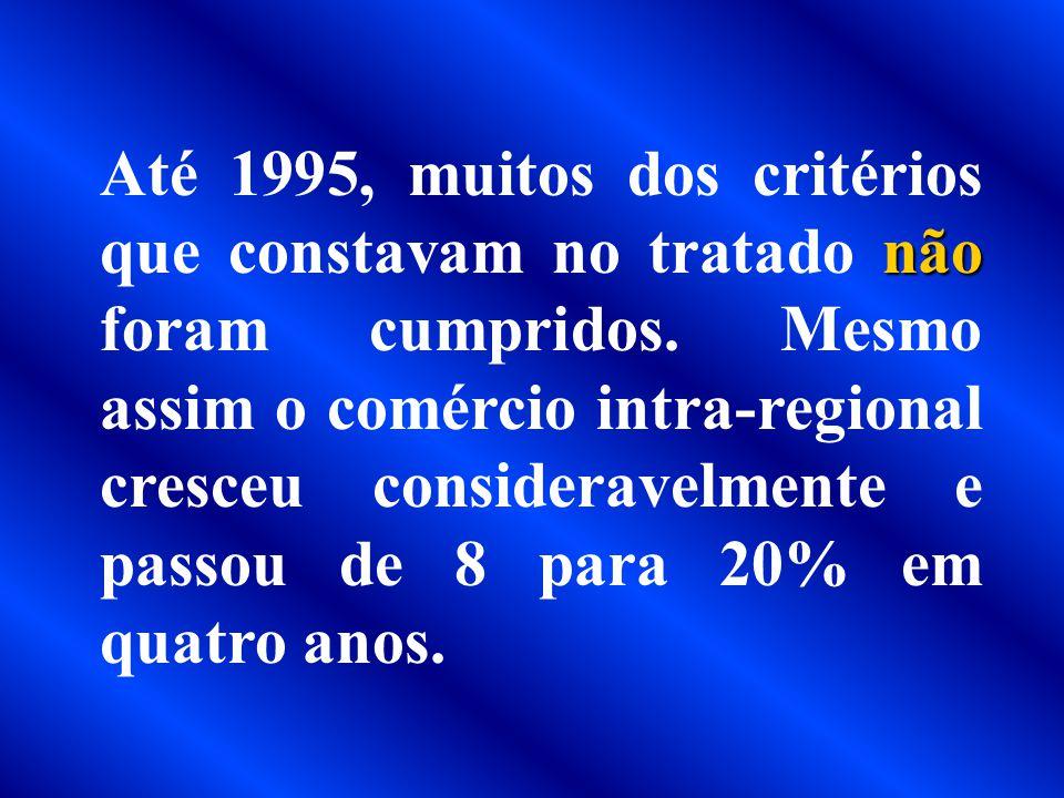 Até 1995, muitos dos critérios que constavam no tratado não foram cumpridos.