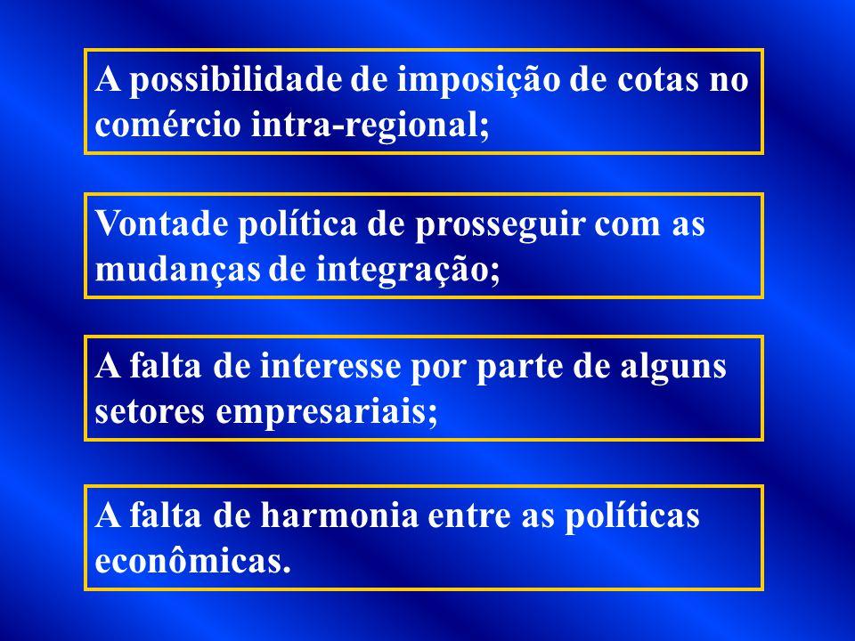 A possibilidade de imposição de cotas no comércio intra-regional;