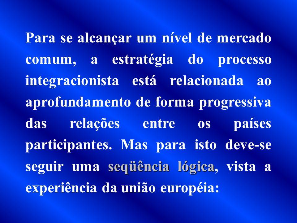 Para se alcançar um nível de mercado comum, a estratégia do processo integracionista está relacionada ao aprofundamento de forma progressiva das relações entre os países participantes.
