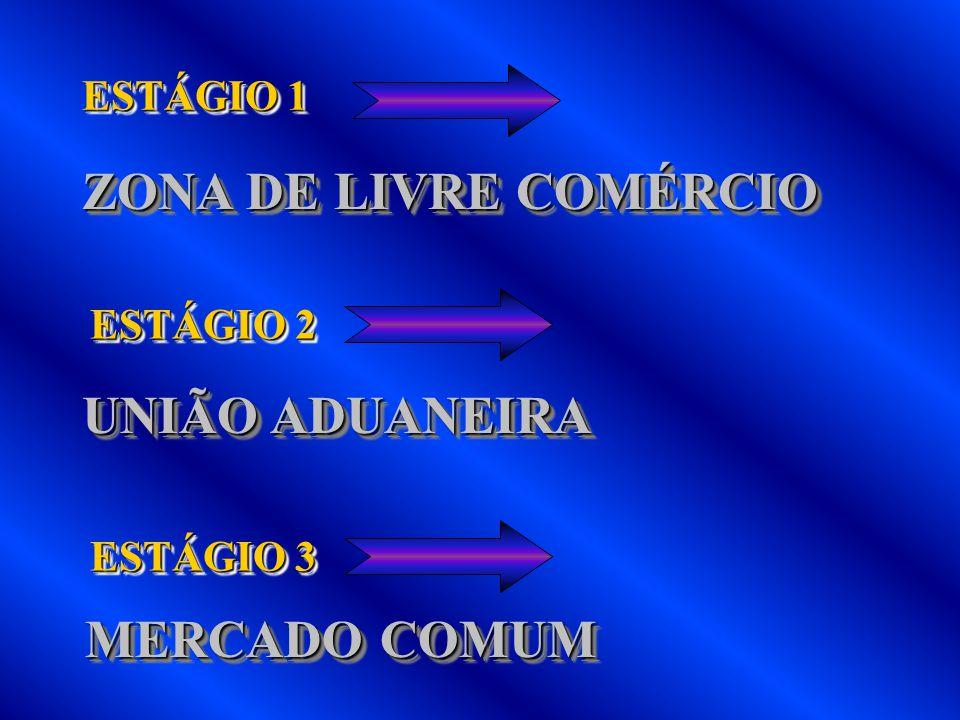 ZONA DE LIVRE COMÉRCIO UNIÃO ADUANEIRA MERCADO COMUM ESTÁGIO 1