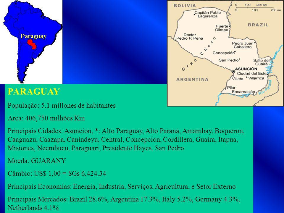 PARAGUAY População: 5.1 millones de habitantes