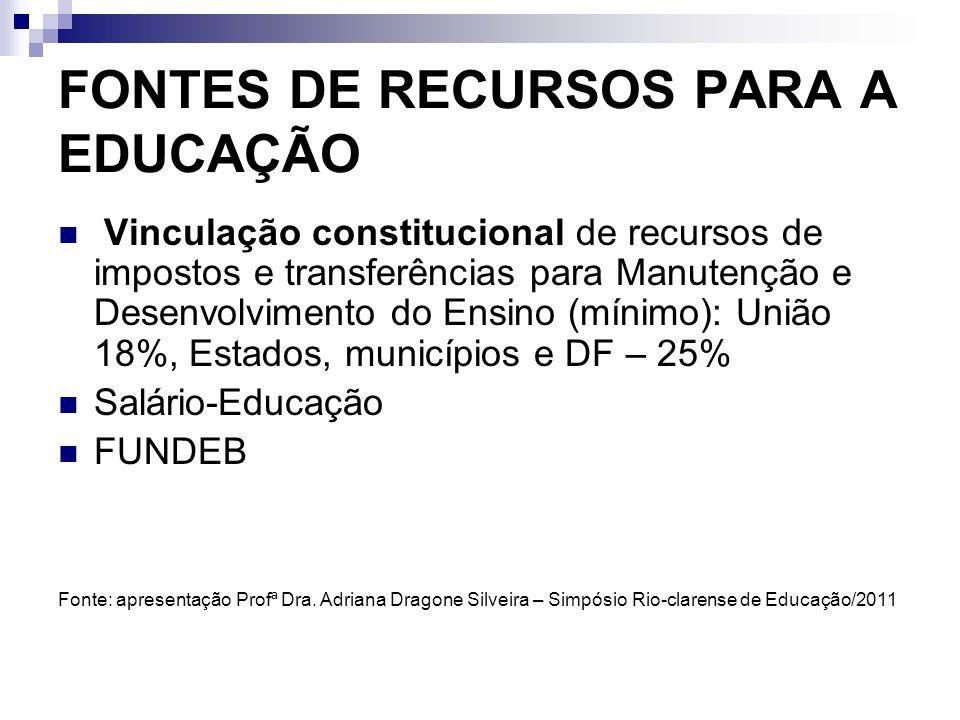 FONTES DE RECURSOS PARA A EDUCAÇÃO
