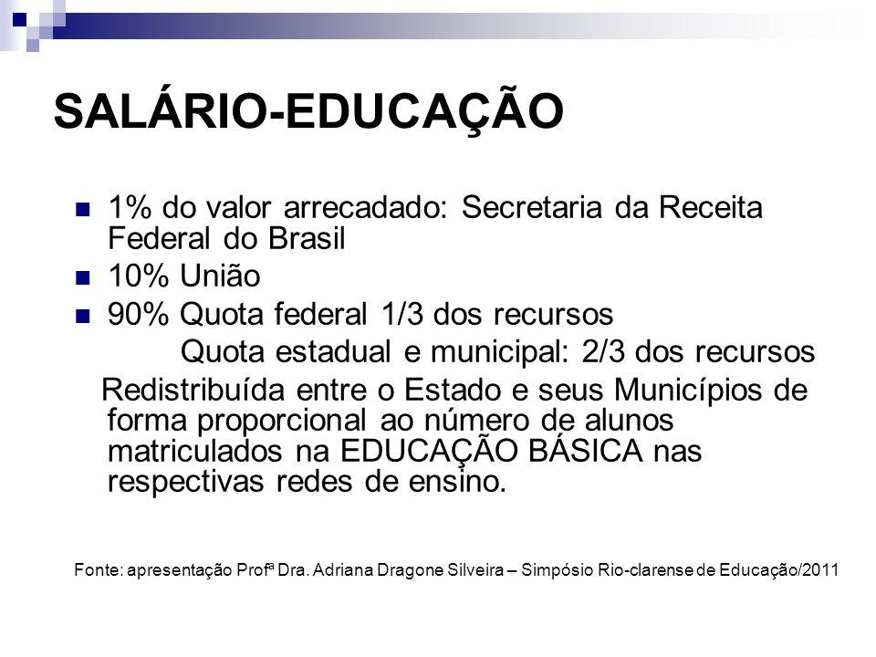 SALÁRIO-EDUCAÇÃO 1% do valor arrecadado: Secretaria da Receita Federal do Brasil. 10% União. 90% Quota federal 1/3 dos recursos.