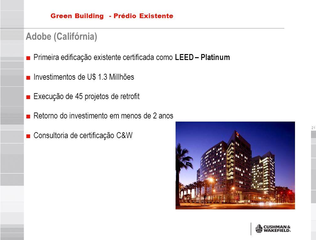 Green Building Brasil – www.gbcbrasil.org.br