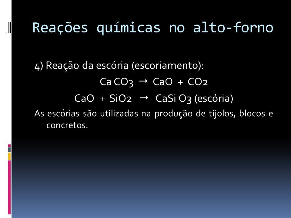 Reações químicas no alto-forno