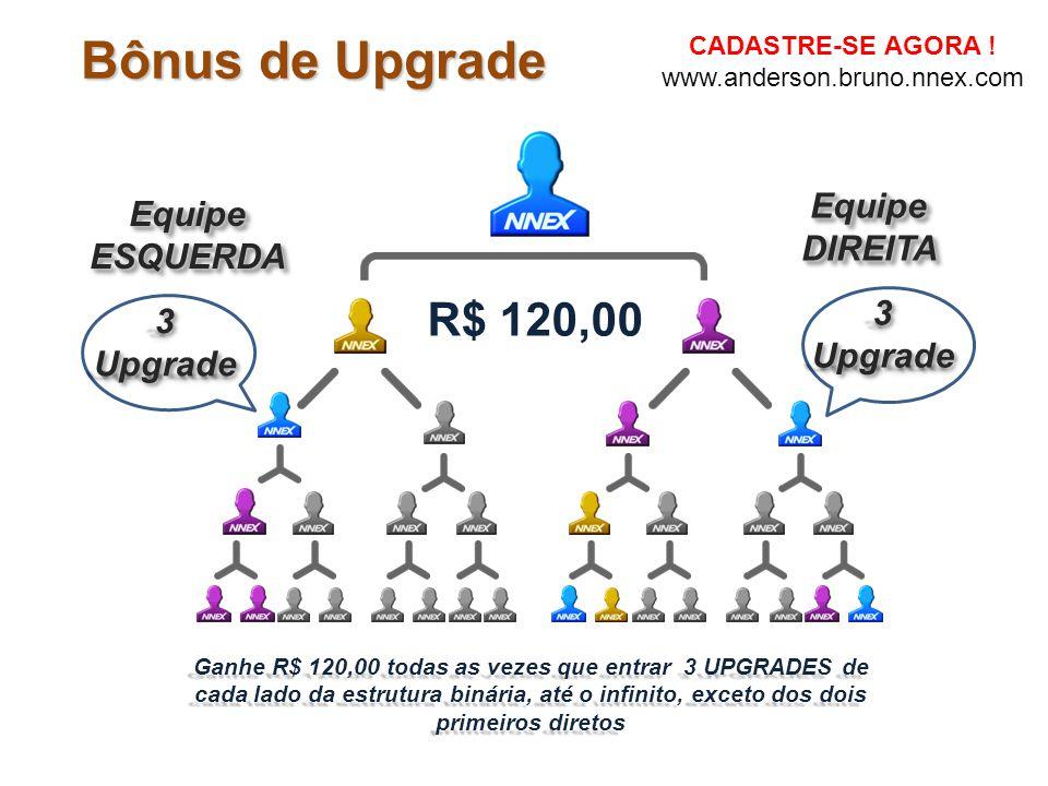Bônus de Upgrade R$ 120,00 Equipe Equipe DIREITA ESQUERDA 3 Upgrade