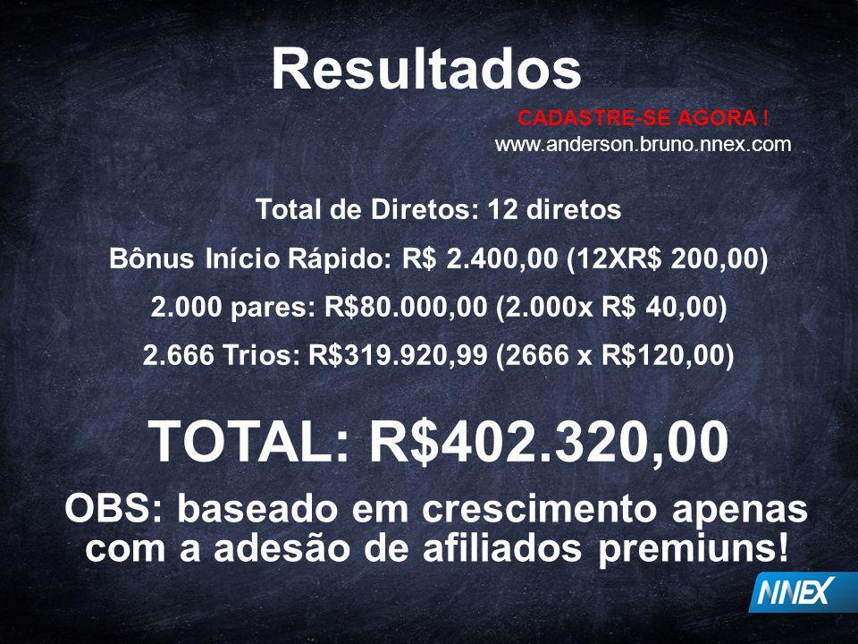 Resultados CADASTRE-SE AGORA ! www.anderson.bruno.nnex.com. Total de Diretos: 12 diretos. Bônus Início Rápido: R$ 2.400,00 (12XR$ 200,00)