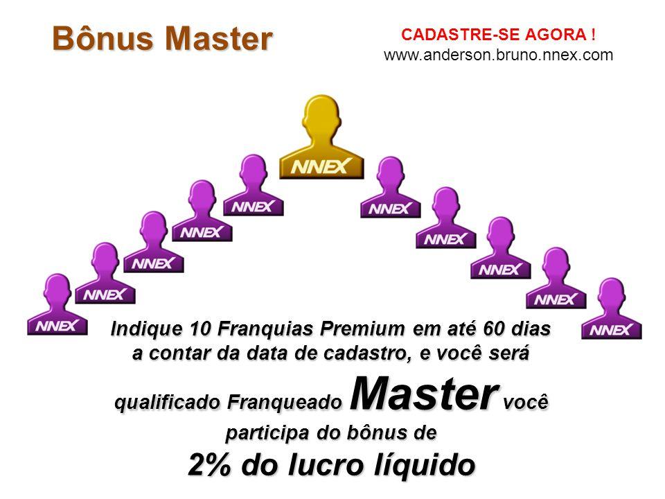 Indique 10 Franquias Premium em até 60 dias