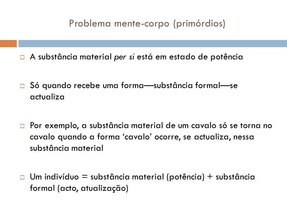 Problema mente-corpo (primórdios)