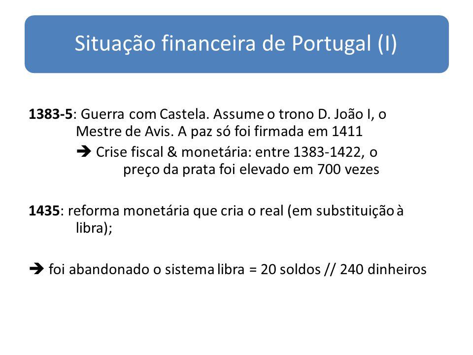 Situação financeira de Portugal (I)