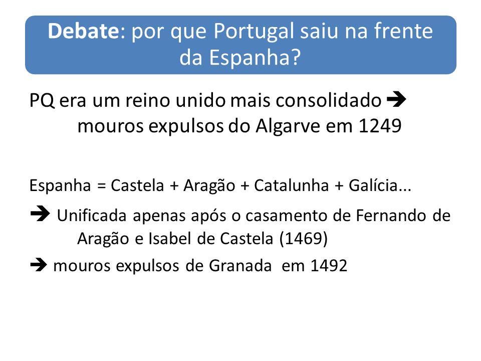 Debate: por que Portugal saiu na frente da Espanha
