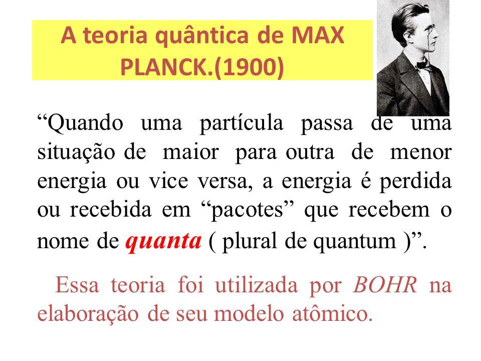 A teoria quântica de MAX PLANCK.(1900)