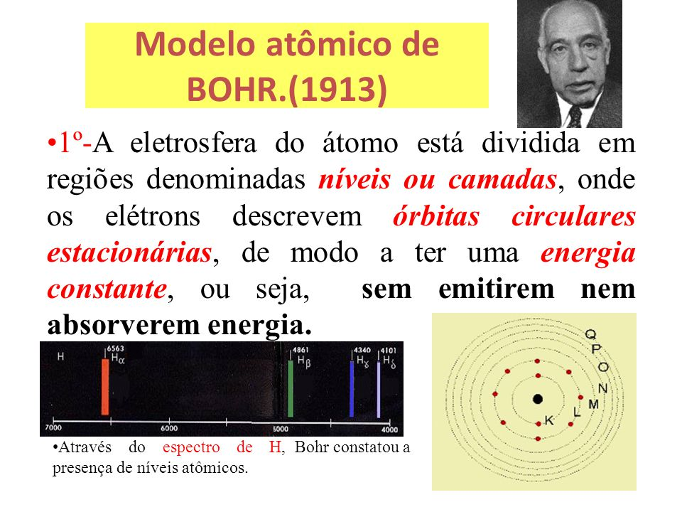 Modelo atômico de BOHR.(1913)