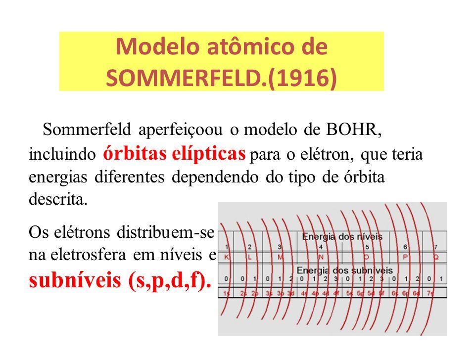 Modelo atômico de SOMMERFELD.(1916)
