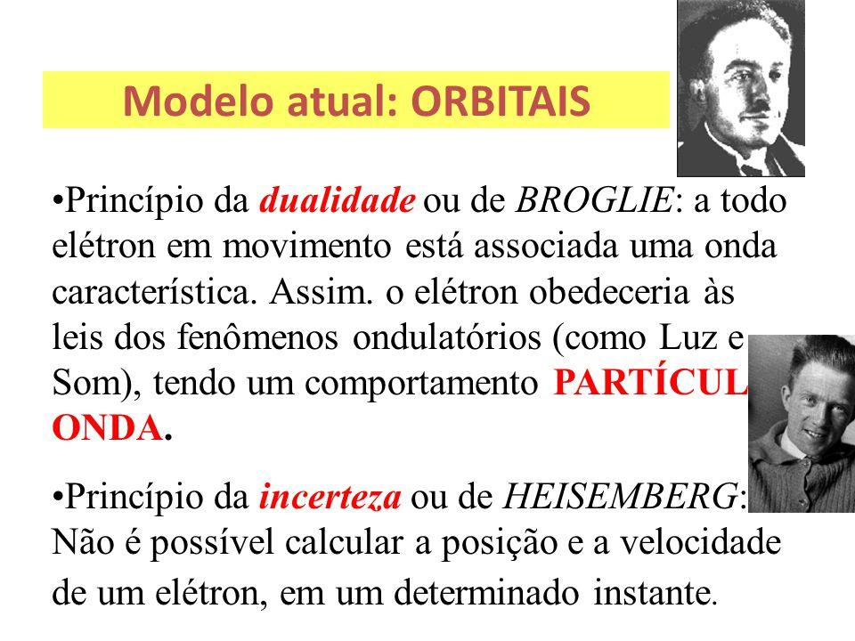 Modelo atual: ORBITAIS