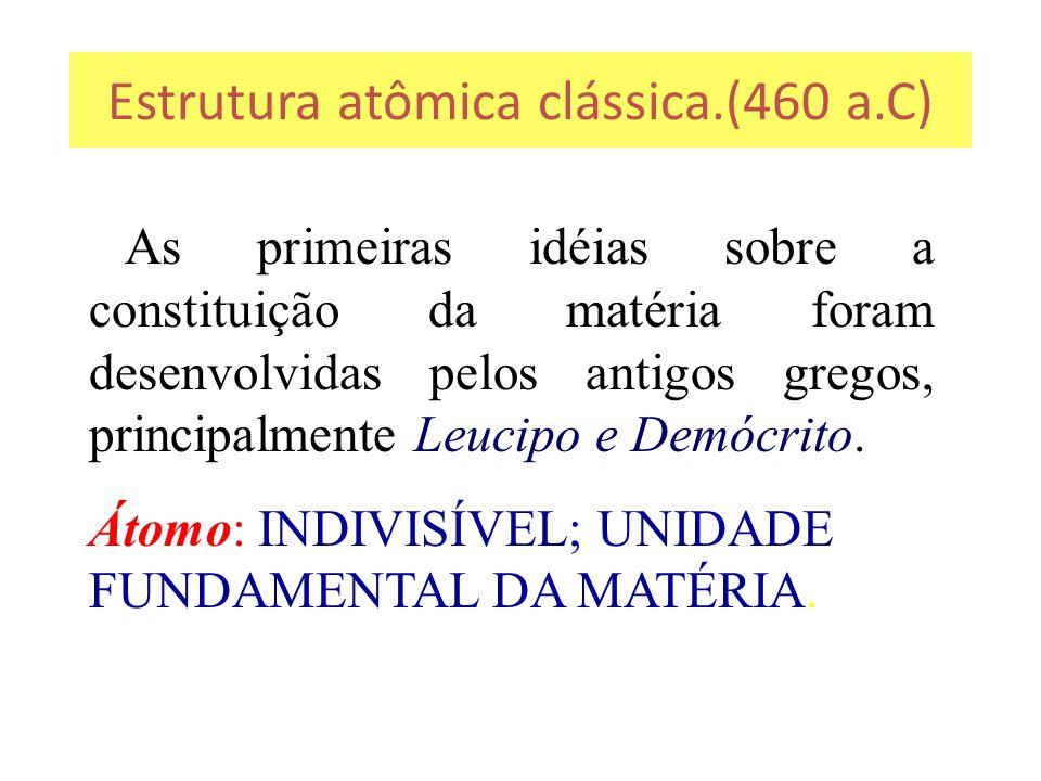 Estrutura atômica clássica.(460 a.C)