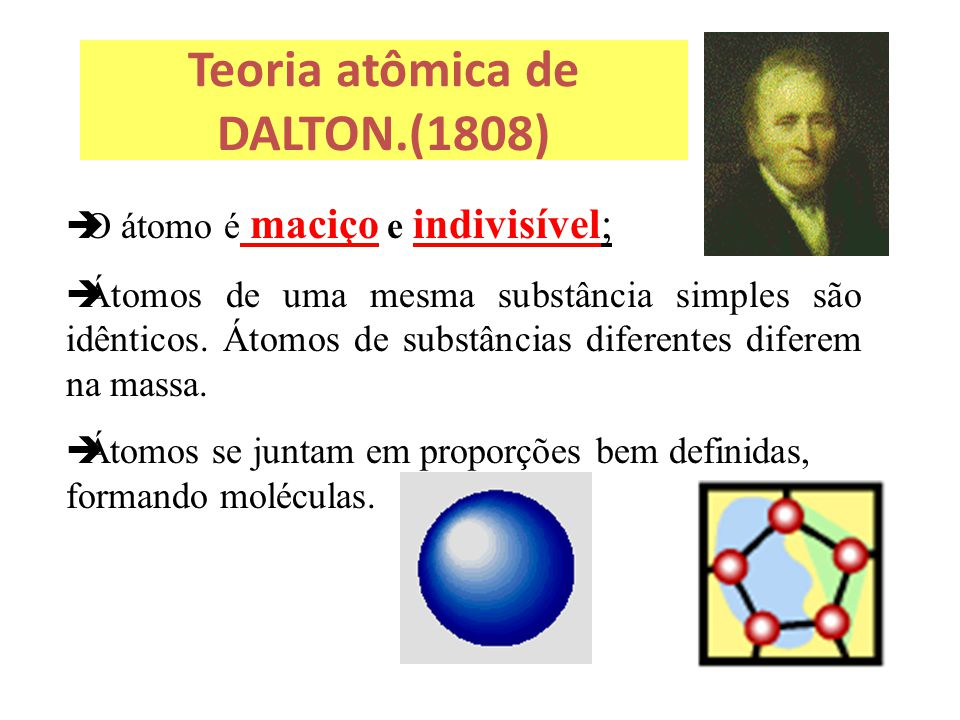 Teoria atômica de DALTON.(1808)