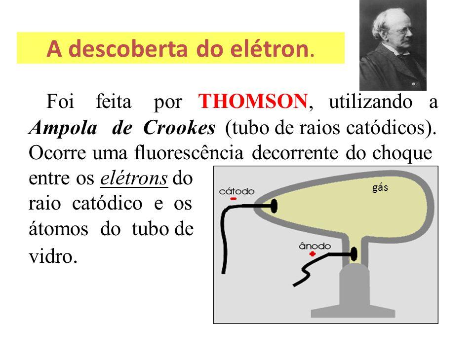 A descoberta do elétron.