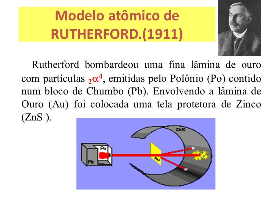 Modelo atômico de RUTHERFORD.(1911)