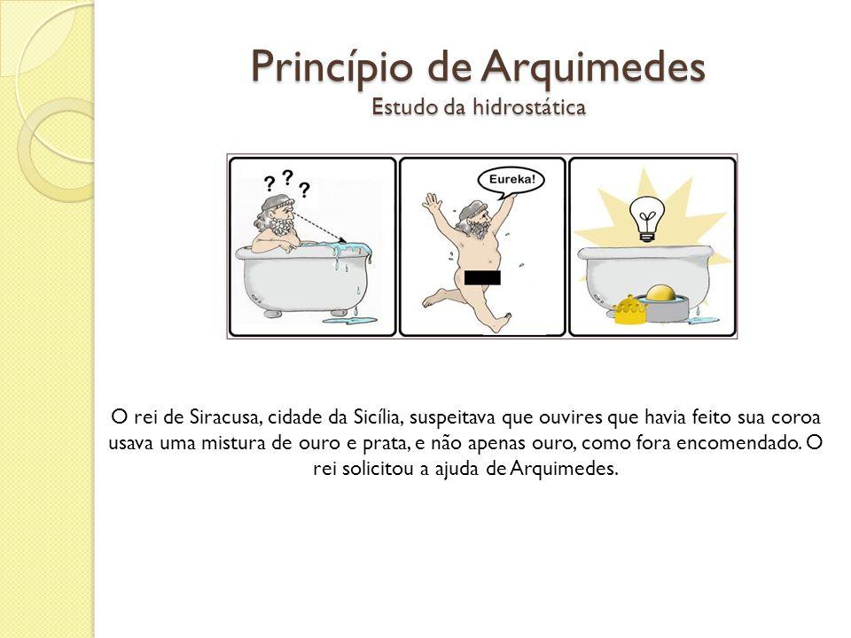 Princípio de Arquimedes Estudo da hidrostática