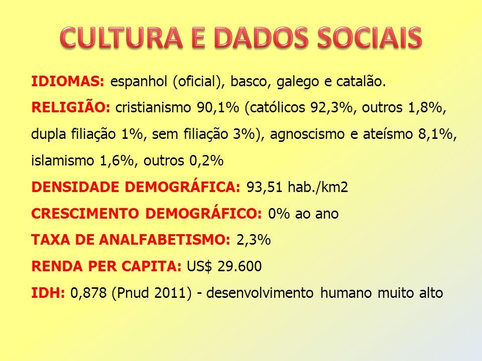 CULTURA E DADOS SOCIAIS