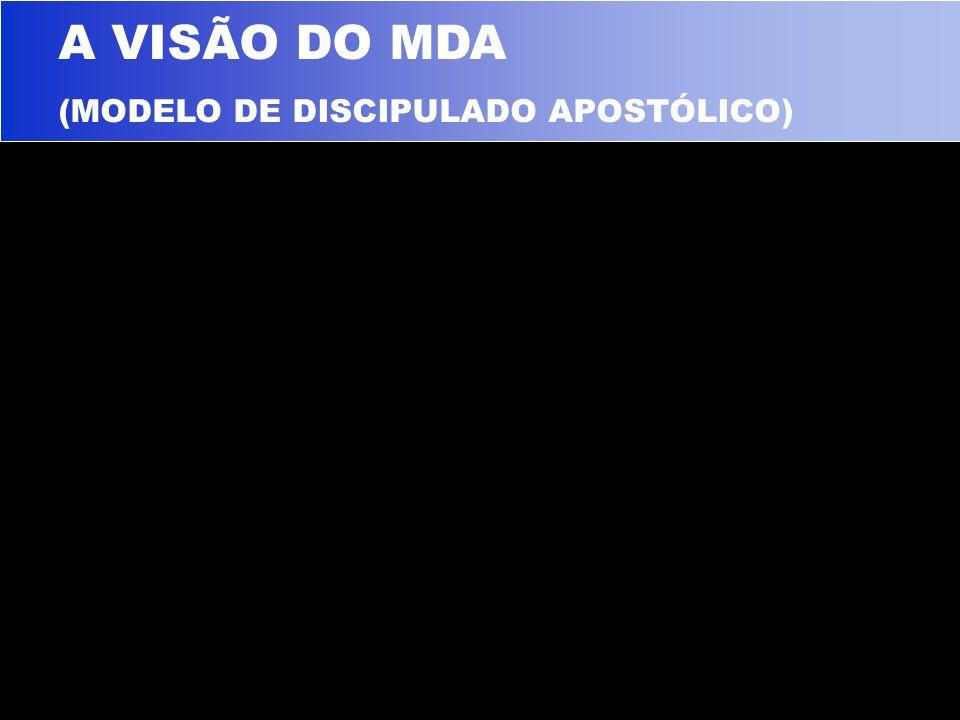 A VISÃO DO MDA (MODELO DE DISCIPULADO APOSTÓLICO) A IGREJA EM CÉLULAS