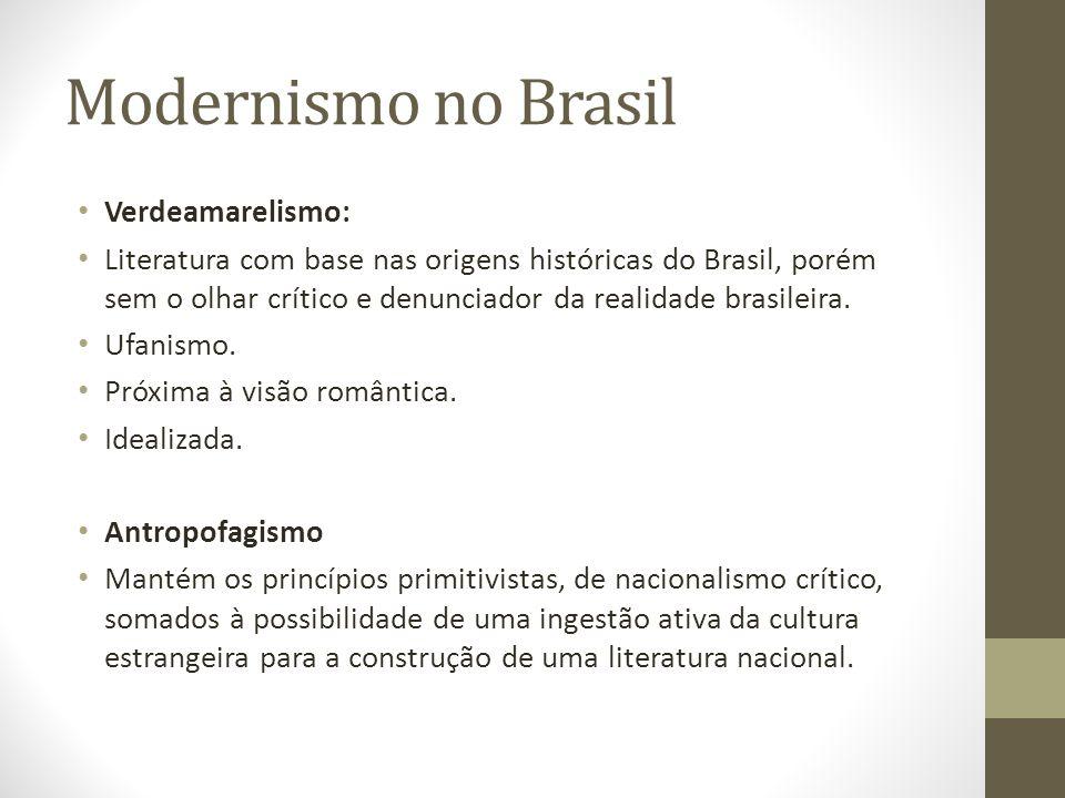 Modernismo no Brasil Verdeamarelismo: