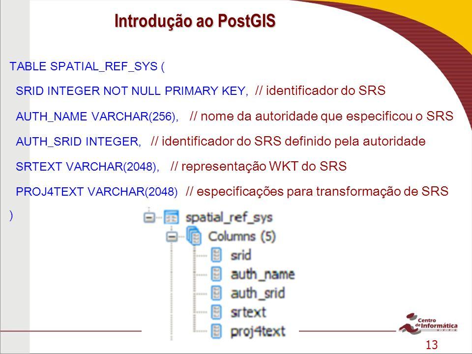 Introdução ao PostGIS TABLE SPATIAL_REF_SYS (