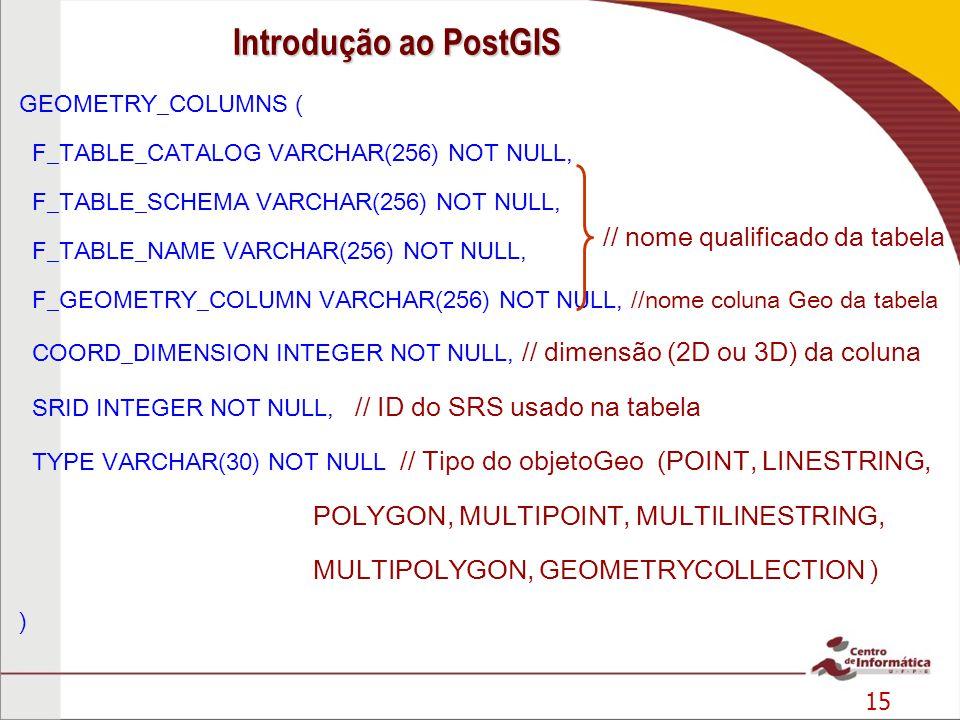 Introdução ao PostGIS // nome qualificado da tabela
