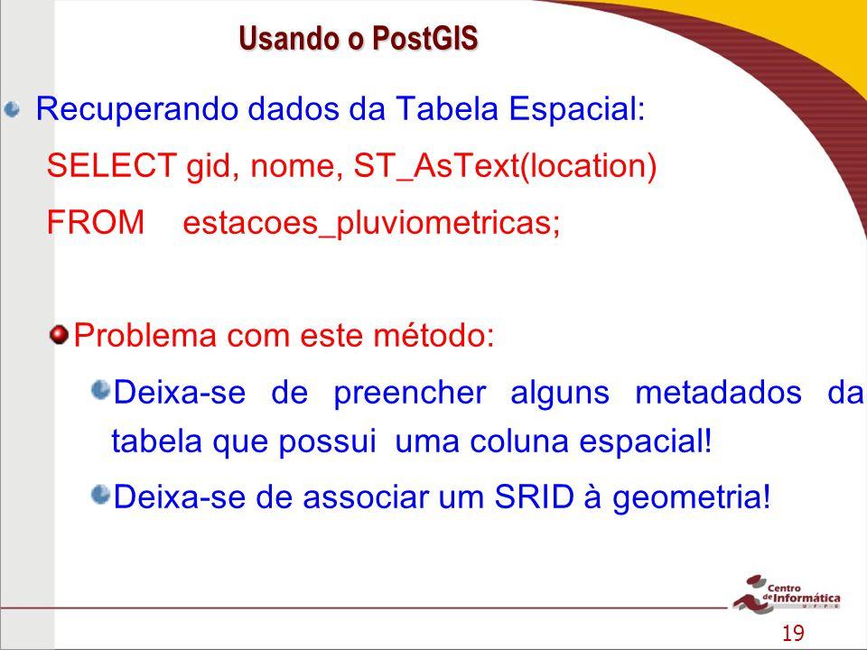 Usando o PostGIS Recuperando dados da Tabela Espacial: SELECT gid, nome, ST_AsText(location) FROM estacoes_pluviometricas;