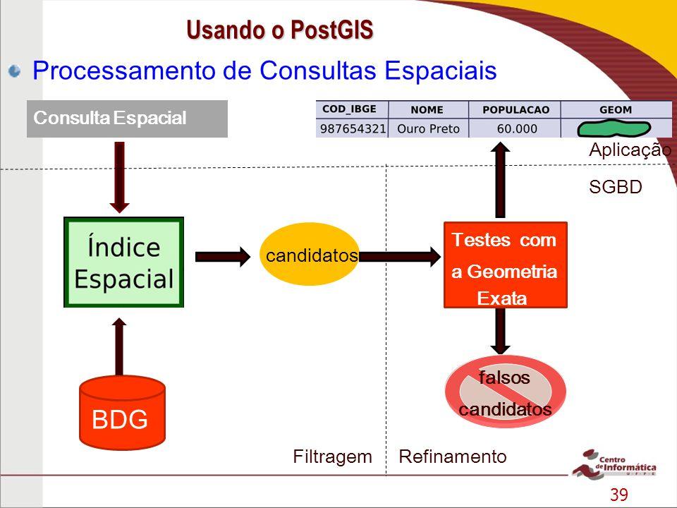 Processamento de Consultas Espaciais