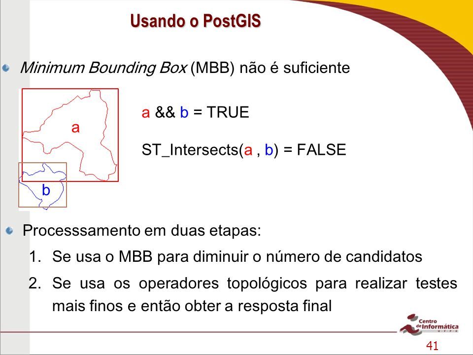 Usando o PostGIS Minimum Bounding Box (MBB) não é suficiente