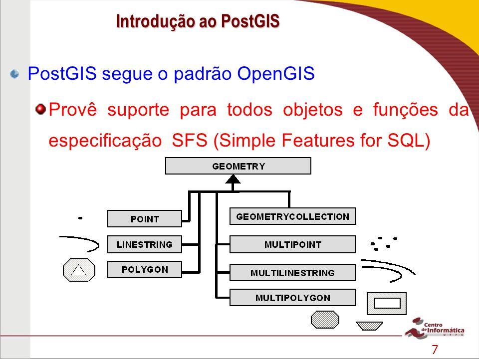 PostGIS segue o padrão OpenGIS