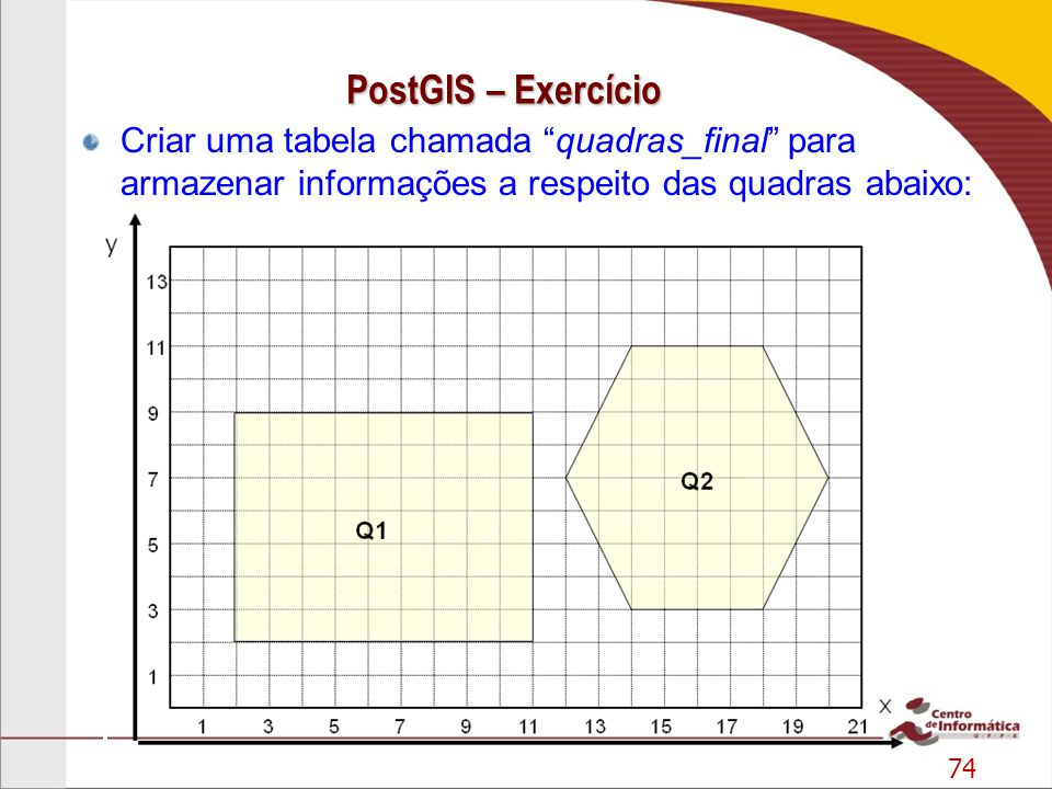 PostGIS – Exercício Criar uma tabela chamada quadras_final para armazenar informações a respeito das quadras abaixo: