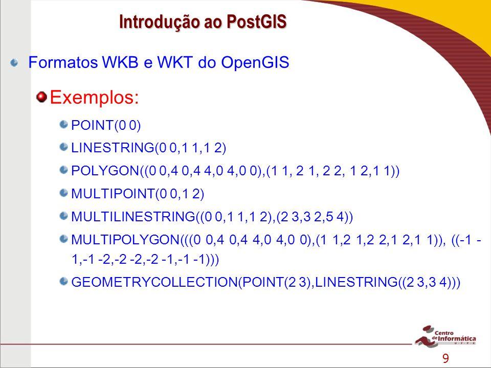 Introdução ao PostGIS Exemplos: Formatos WKB e WKT do OpenGIS