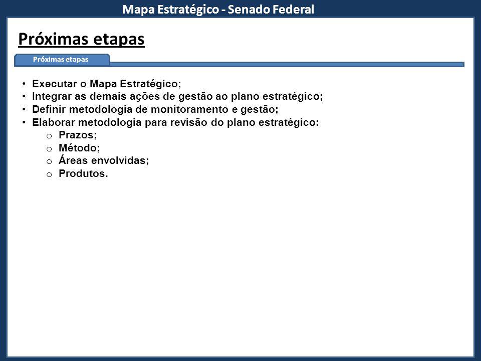 Próximas etapas Mapa Estratégico - Senado Federal