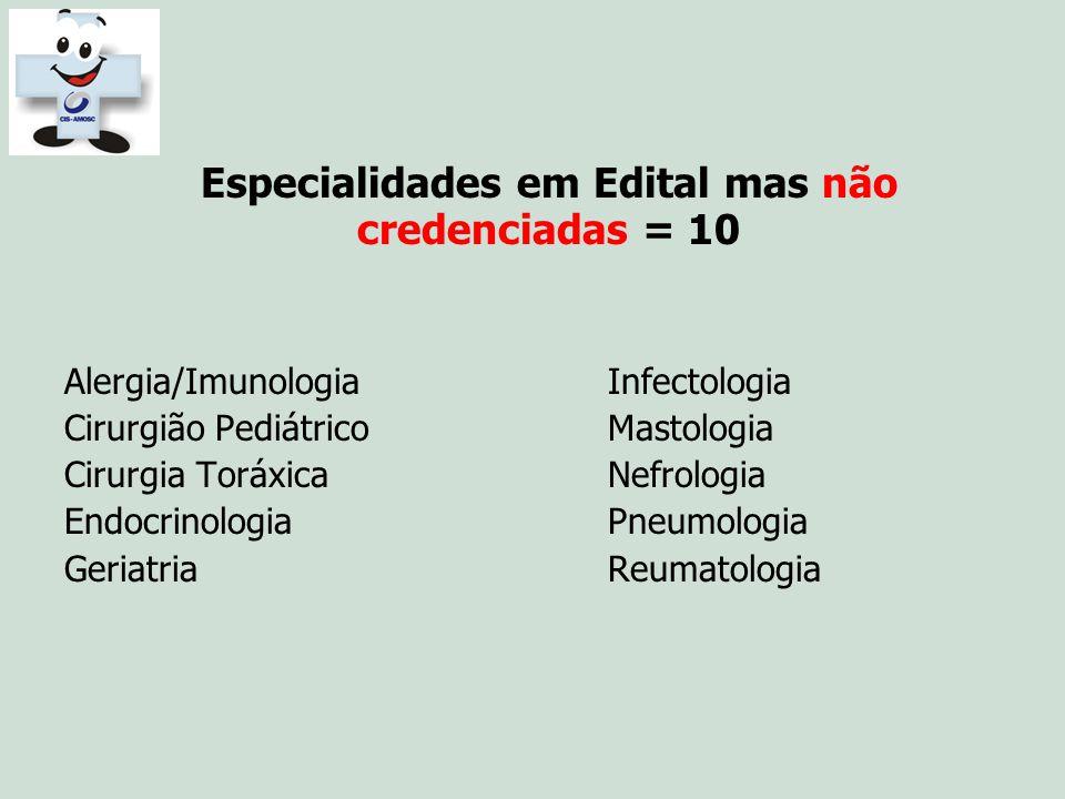 Especialidades em Edital mas não credenciadas = 10