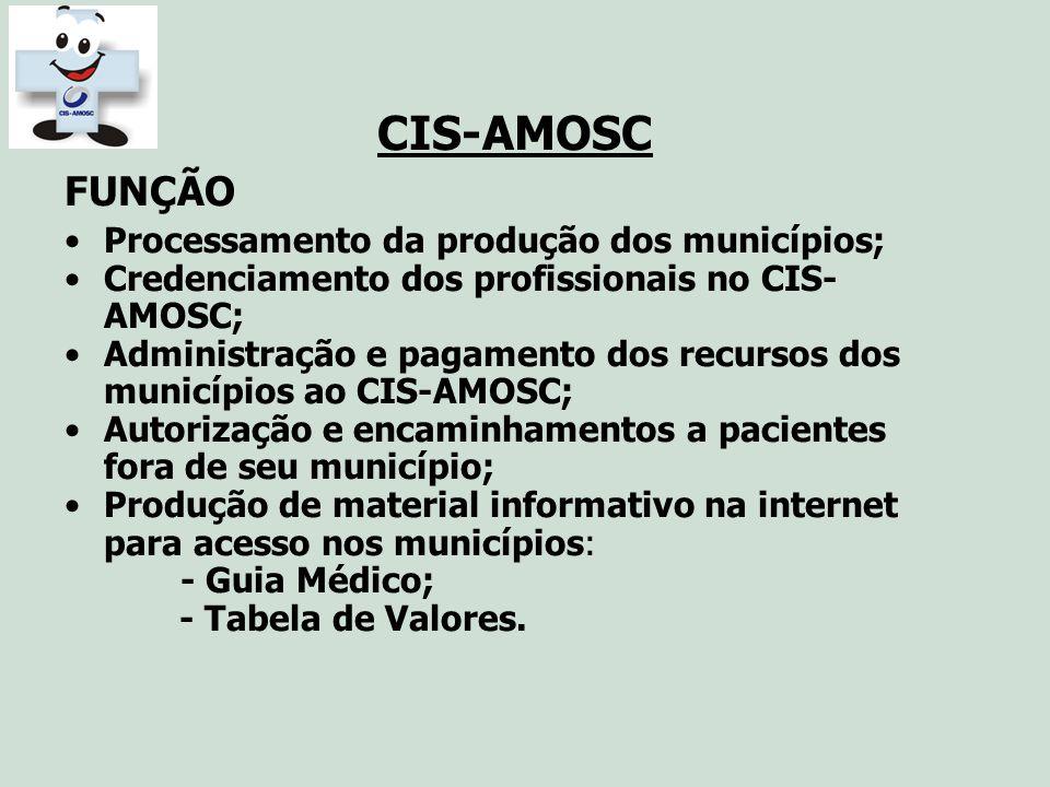 CIS-AMOSC FUNÇÃO Processamento da produção dos municípios;