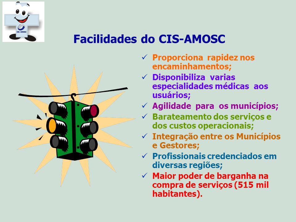 Facilidades do CIS-AMOSC