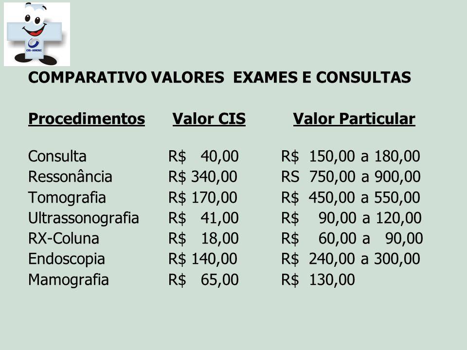 COMPARATIVO VALORES EXAMES E CONSULTAS