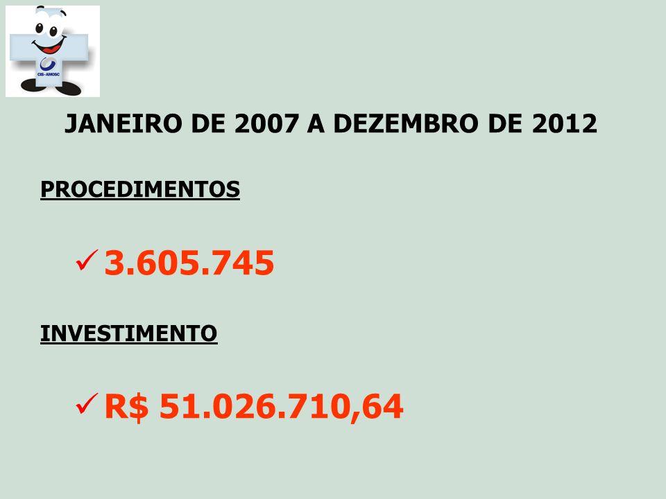 3.605.745 R$ 51.026.710,64 JANEIRO DE 2007 A DEZEMBRO DE 2012