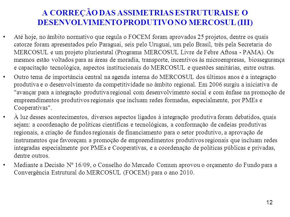A CORREÇÃO DAS ASSIMETRIAS ESTRUTURAIS E O DESENVOLVIMENTO PRODUTIVO NO MERCOSUL (III)