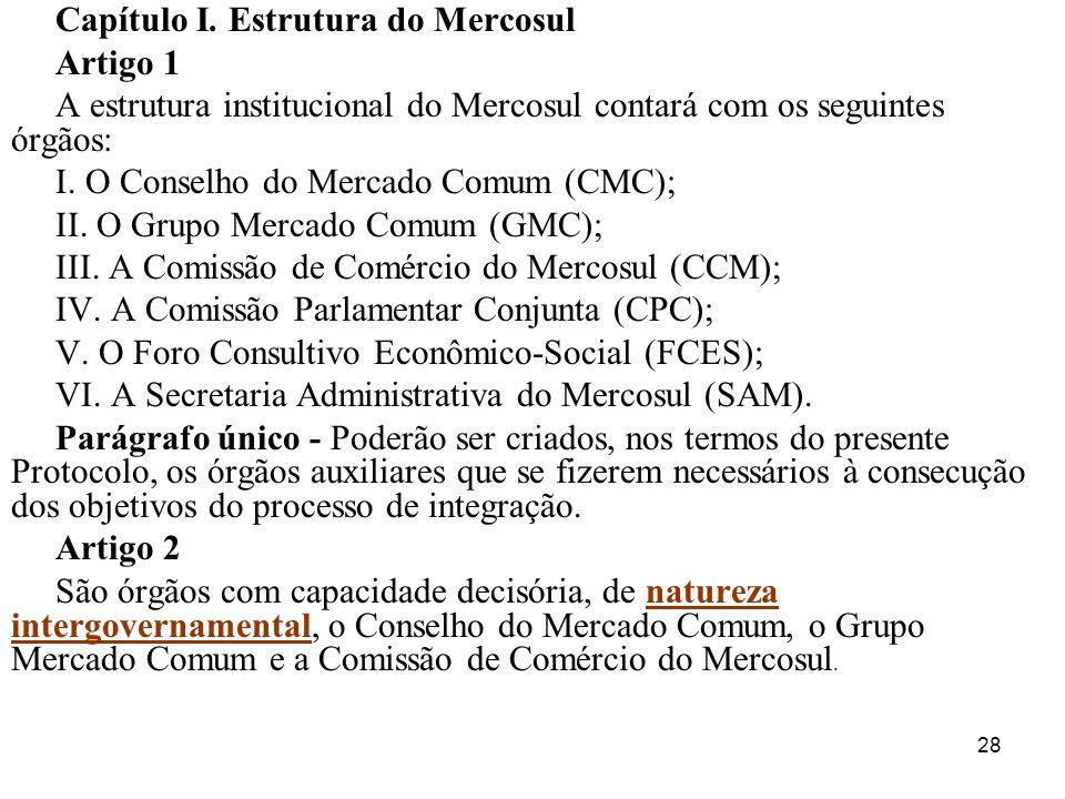 Capítulo I. Estrutura do Mercosul