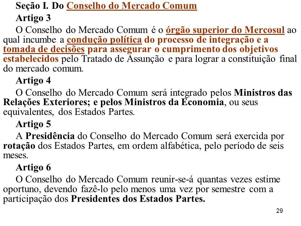 Seção I. Do Conselho do Mercado Comum
