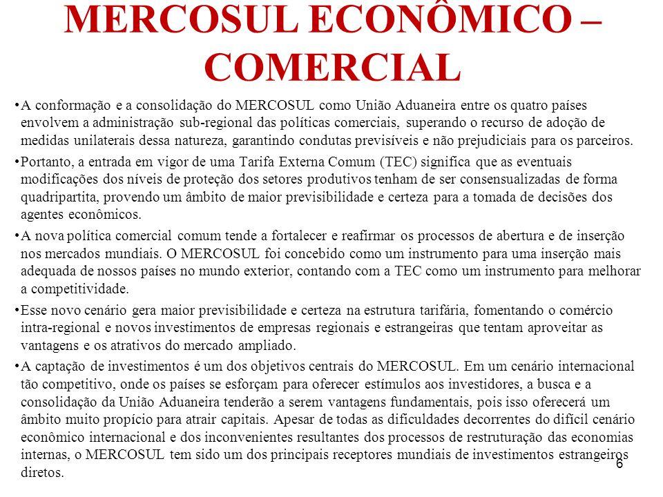 MERCOSUL ECONÔMICO – COMERCIAL